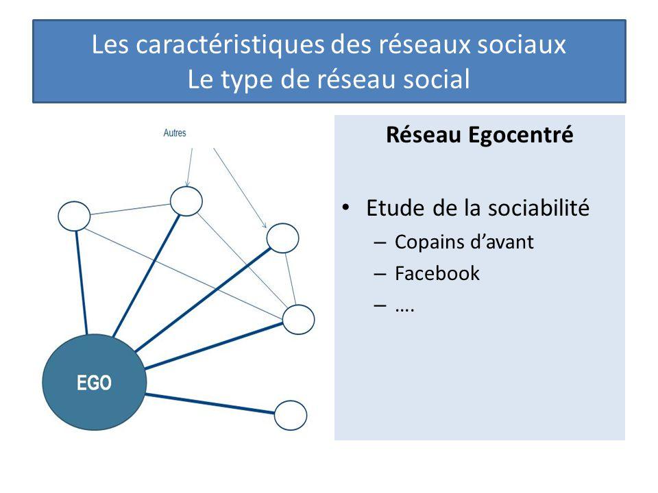 Réseau Egocentré Etude de la sociabilité – Copains d'avant – Facebook – …. Les caractéristiques des réseaux sociaux Le type de réseau social