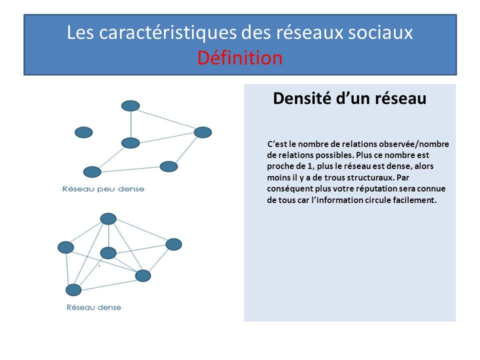 Densité d'un réseau C'est le nombre de relations observée/nombre de relations possibles. Plus ce nombre est proche de 1, plus le réseau est dense, alo