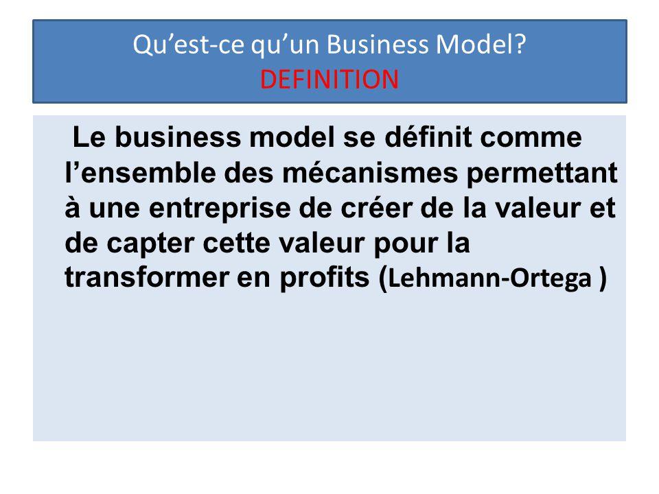 Le business model se définit comme l'ensemble des mécanismes permettant à une entreprise de créer de la valeur et de capter cette valeur pour la transformer en profits ( Lehmann-Ortega ) Qu'est-ce qu'un Business Model.