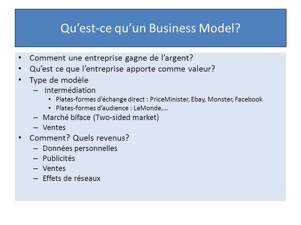 Comment une entreprise gagne de l'argent? Qu'est ce que l'entreprise apporte comme valeur? Type de modèle – Intermédiation Plates-formes d'échange dir