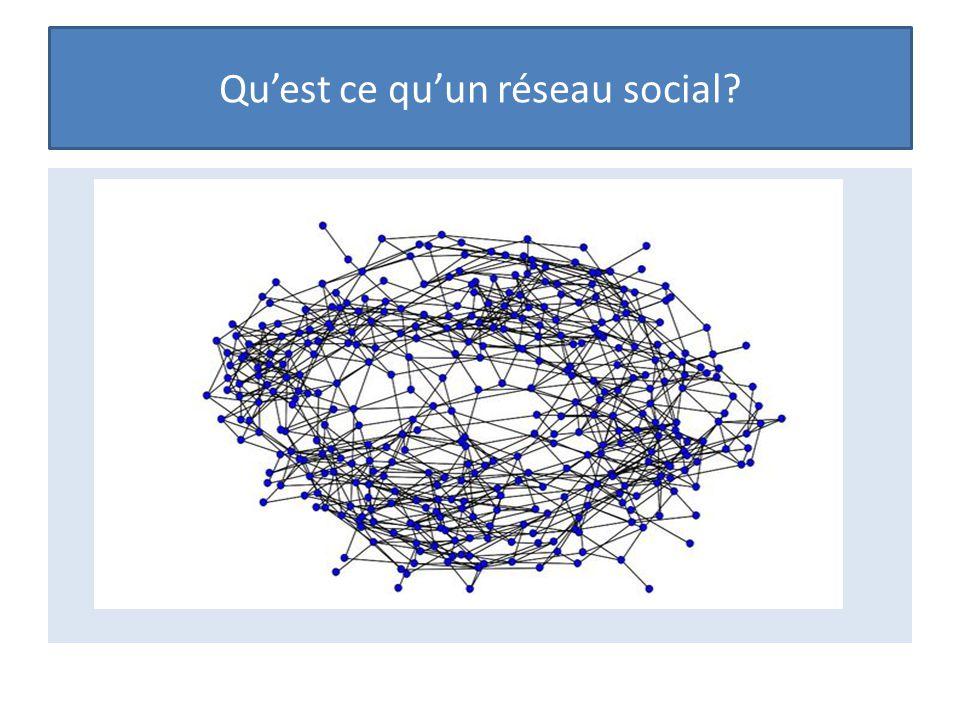 Qu'est ce qu'un réseau social?