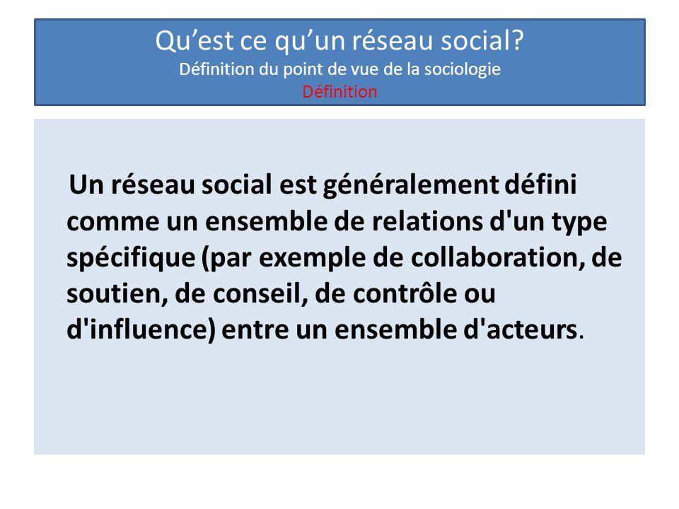Qu'est ce qu'un réseau social? Définition du point de vue de la sociologie Définition Un réseau social est généralement défini comme un ensemble de re