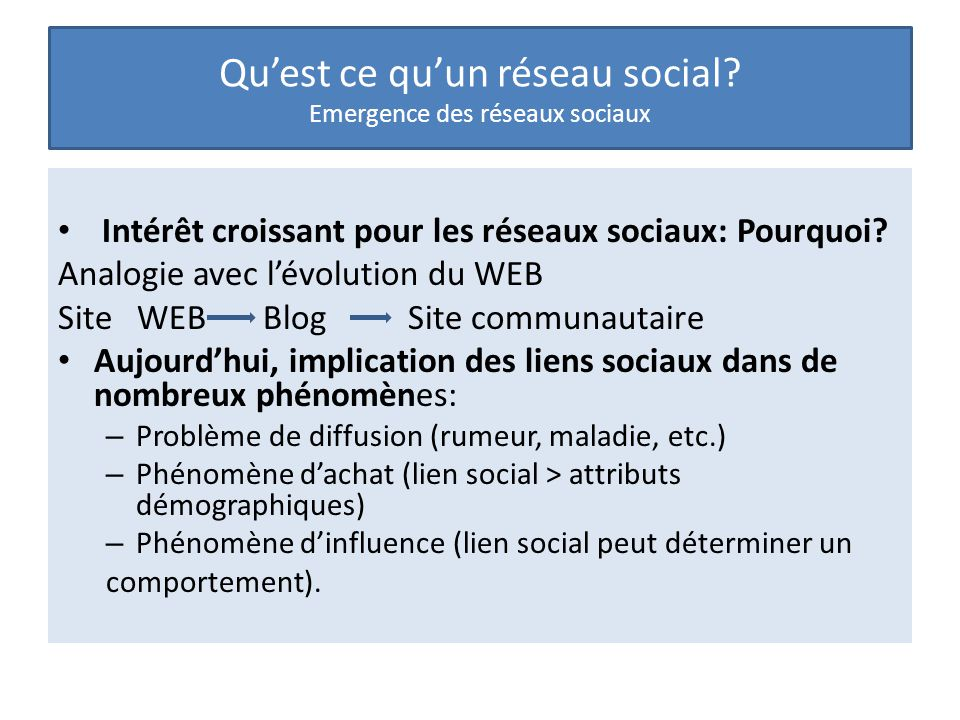 Qu'est ce qu'un réseau social? Emergence des réseaux sociaux Intérêt croissant pour les réseaux sociaux: Pourquoi? Analogie avec l'évolution du WEB Si