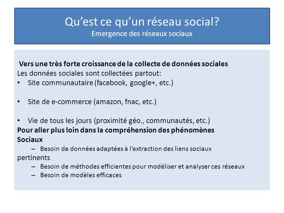 Qu'est ce qu'un réseau social? Emergence des réseaux sociaux Vers une très forte croissance de la collecte de données sociales Les données sociales so