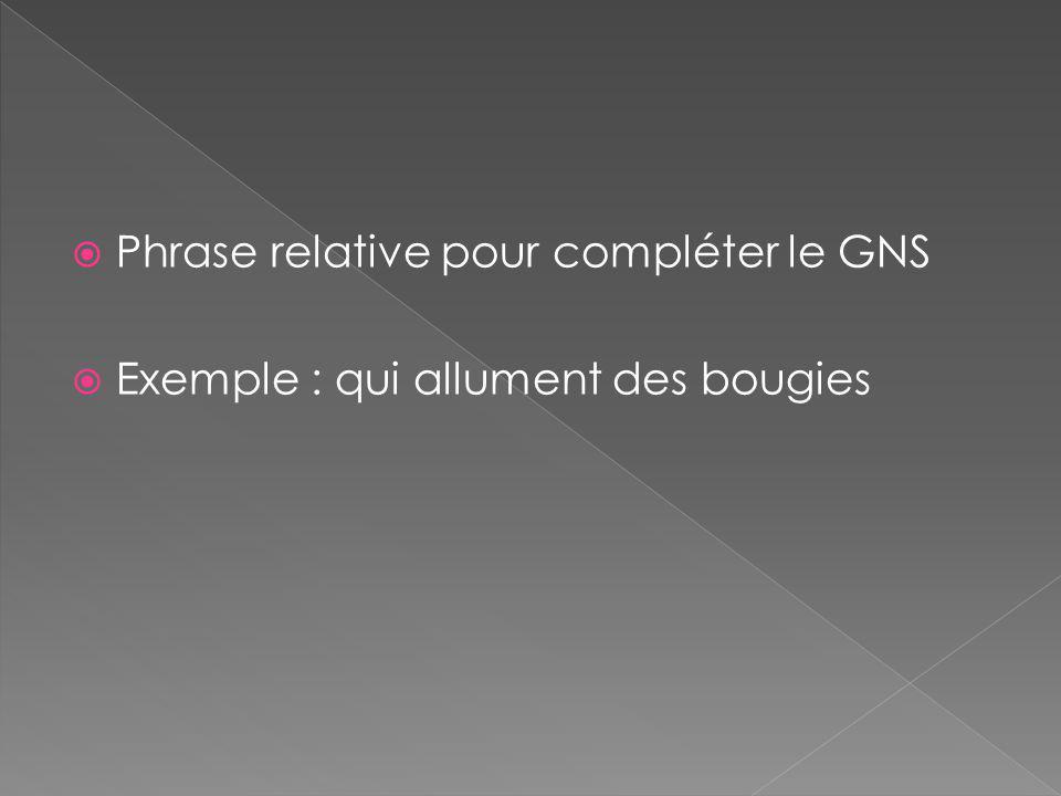  Phrase relative pour compléter le GNS  Exemple : qui allument des bougies