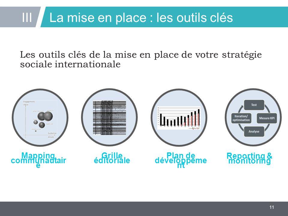 11 La mise en place : les outils clés III Les outils clés de la mise en place de votre stratégie sociale internationale Mapping communautair e Grille