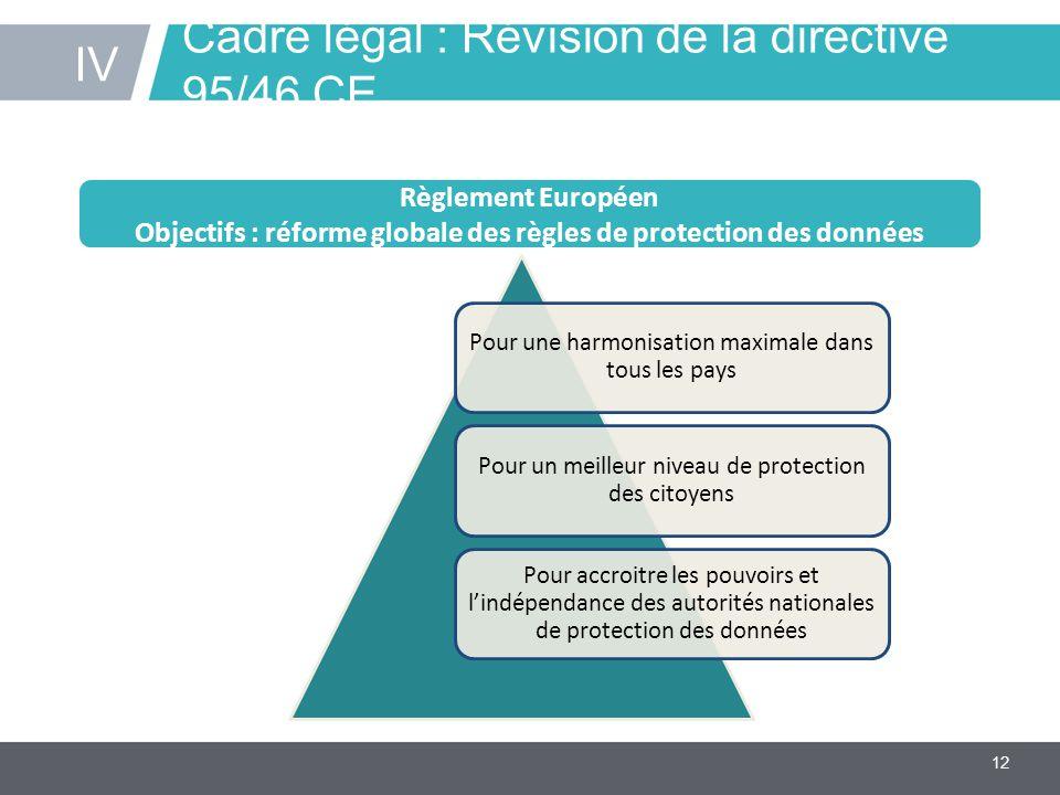 12 Cadre légal : Révision de la directive 95/46 CE IV Pour une harmonisation maximale dans tous les pays Pour un meilleur niveau de protection des citoyens Pour accroitre les pouvoirs et l'indépendance des autorités nationales de protection des données Règlement Européen Objectifs : réforme globale des règles de protection des données