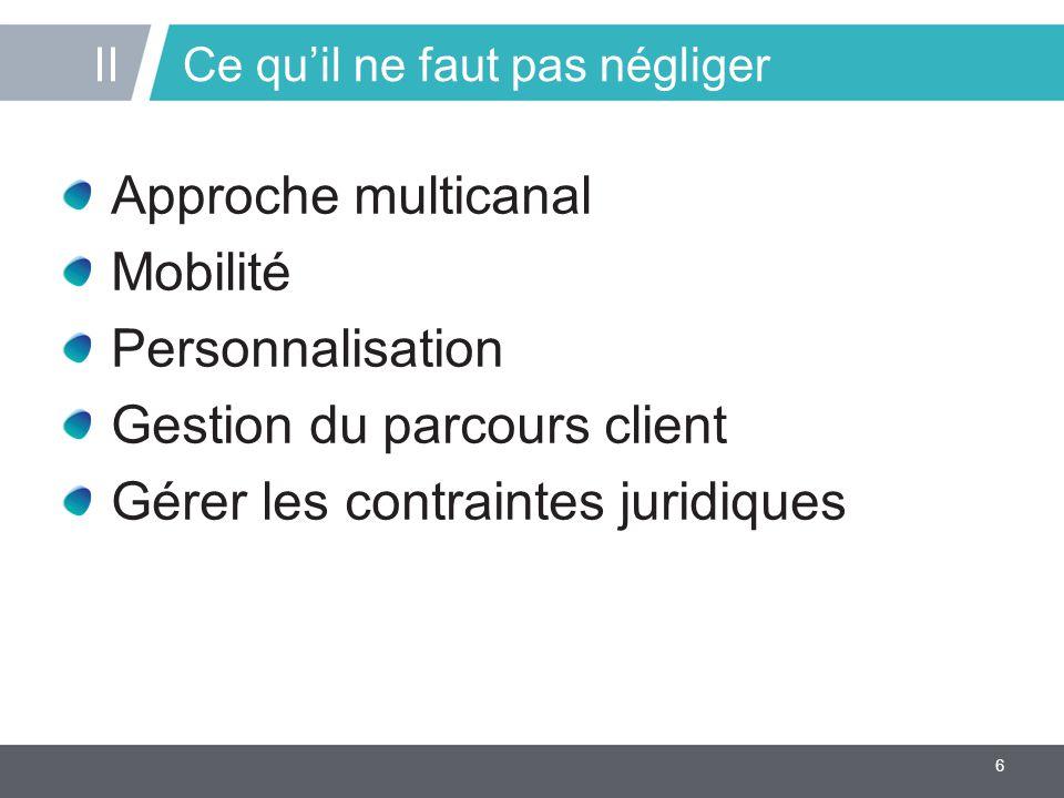 6 Ce qu'il ne faut pas négliger Approche multicanal Mobilité Personnalisation Gestion du parcours client Gérer les contraintes juridiques II