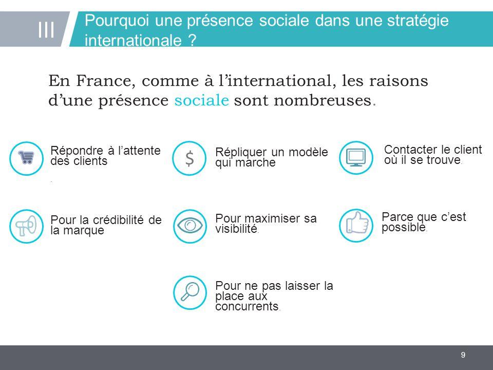 10 Stratégie sociale à l'international : les décisions clés III 6 éléments clés pour définir sa stratégie sociale à l'international 1- Choisir son réseau 2- Présence sur un ou plusieurs réseaux 3- Global, local ou glocal 4- Définition des objectifs 5- Stratégie de recrutement & de conversion 6- Stratégie éditoriale