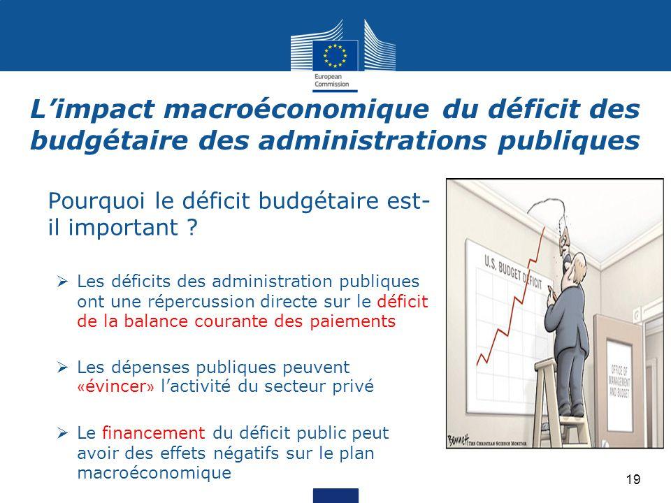 Pourquoi le déficit budgétaire est- il important .