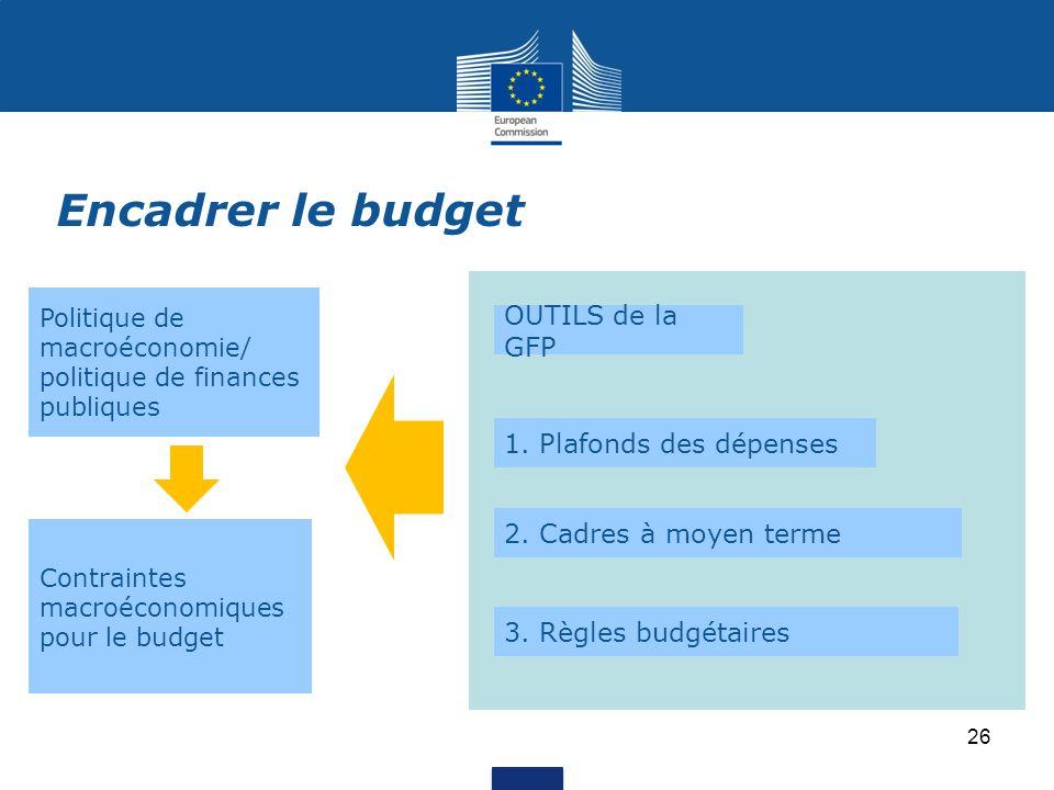 Encadrer le budget Politique de macroéconomie/ politique de finances publiques Contraintes macroéconomiques pour le budget OUTILS de la GFP 1.