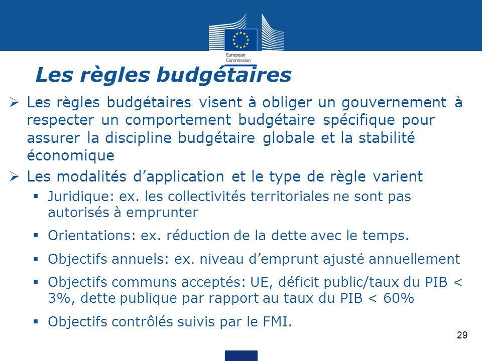  Les règles budgétaires visent à obliger un gouvernement à respecter un comportement budgétaire spécifique pour assurer la discipline budgétaire globale et la stabilité économique  Les modalités d'application et le type de règle varient  Juridique: ex.