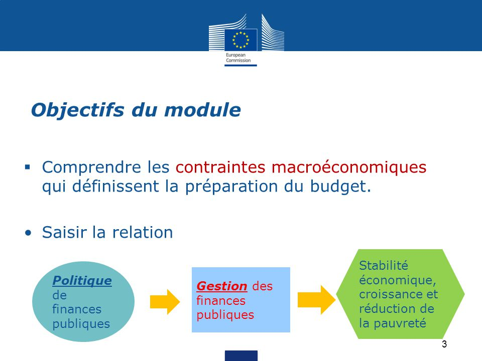  Comprendre les contraintes macroéconomiques qui définissent la préparation du budget.