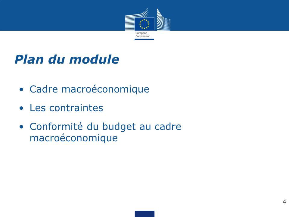 Cadre macroéconomique Les contraintes Conformité du budget au cadre macroéconomique Plan du module 25