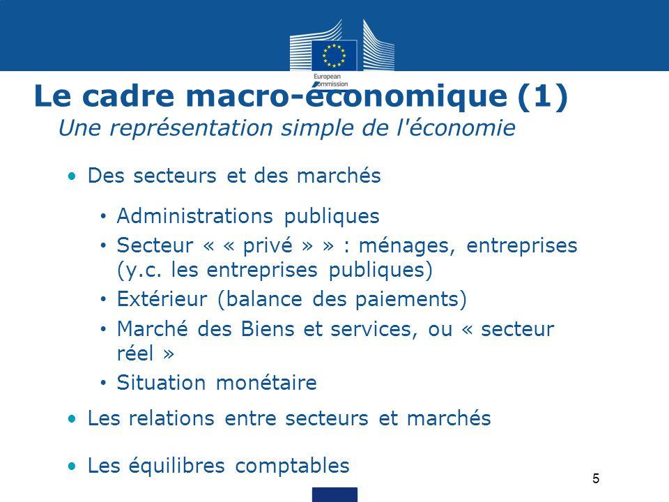 Le cadre macro-économique (1) Une représentation simple de l économie Des secteurs et des marchés Administrations publiques Secteur « « privé » » : ménages, entreprises (y.c.