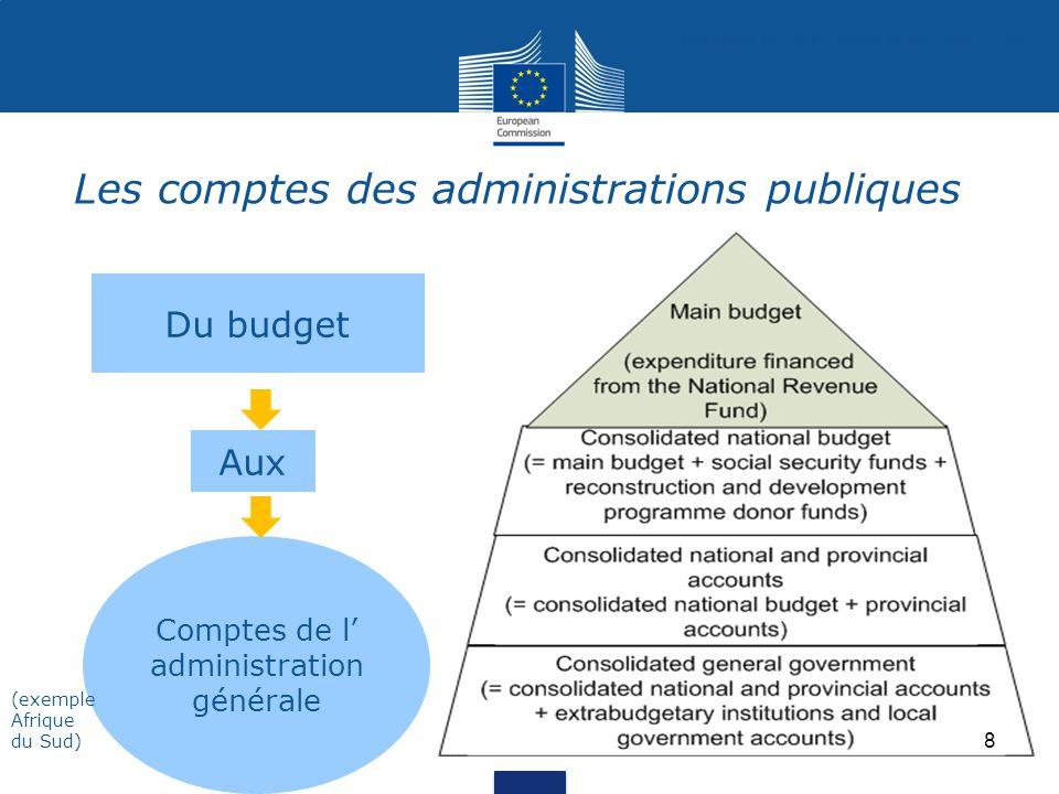 Running Head12-Point Plain, Title Case 8 Du budget Aux Comptes de l' administration générale (exemple Afrique du Sud) Les comptes des administrations publiques