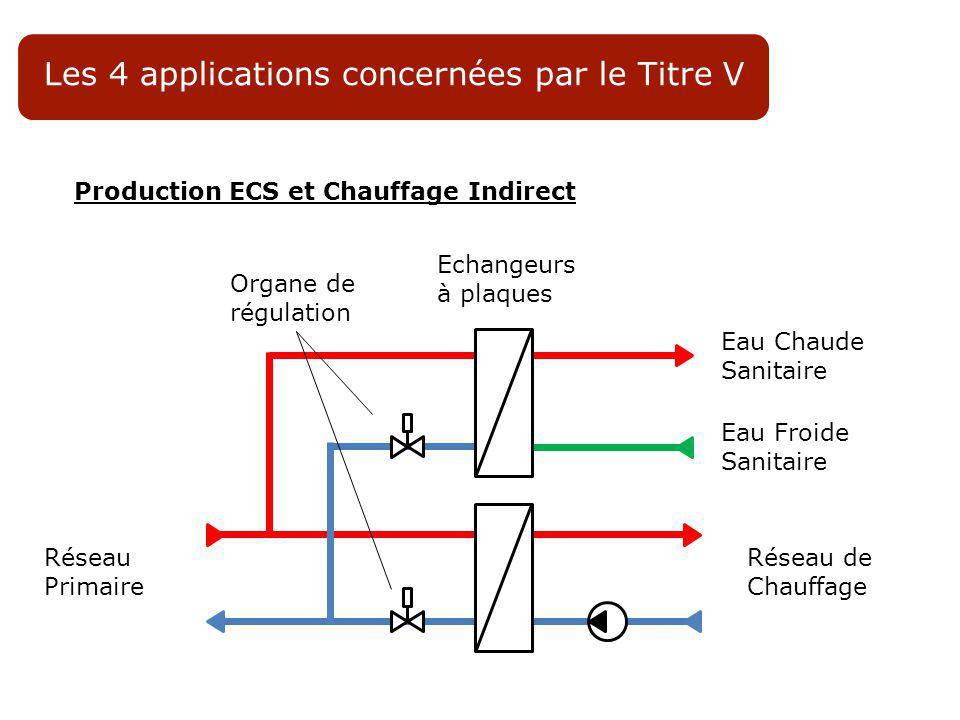 Production ECS et Chauffage Indirect Réseau Primaire Organe de régulation Echangeurs à plaques Eau Chaude Sanitaire Eau Froide Sanitaire Réseau de Cha