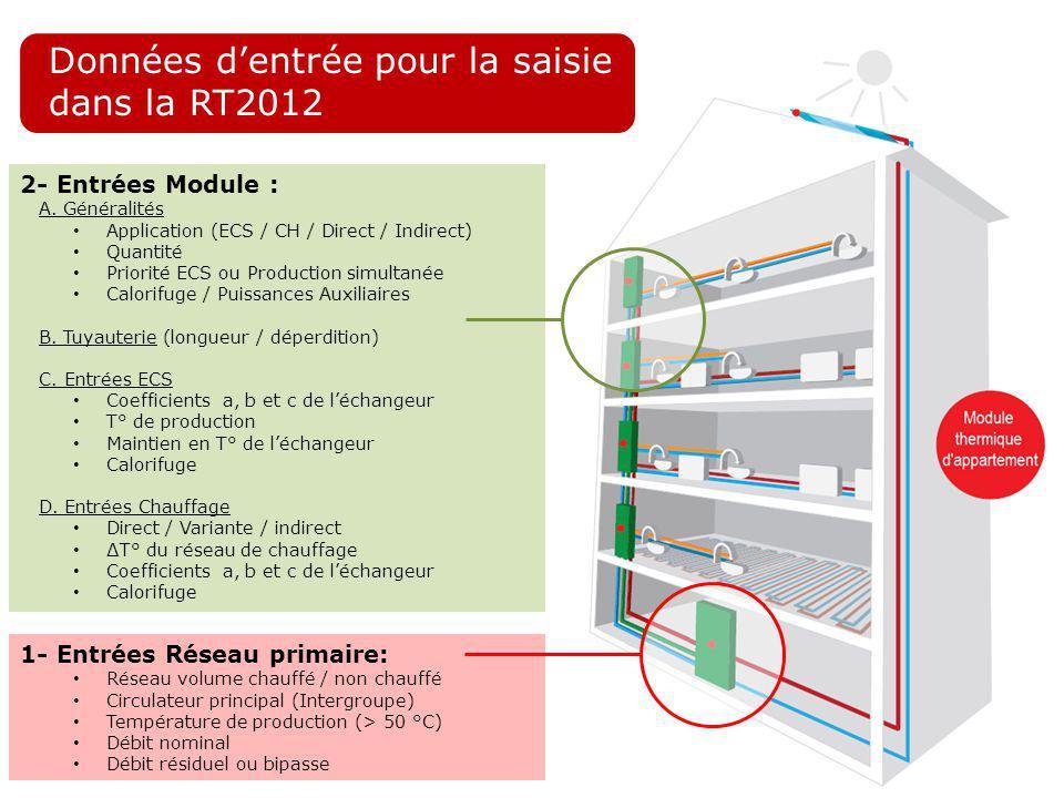 Données d'entrée pour la saisie dans la RT2012 1- Entrées Réseau primaire: Réseau volume chauffé / non chauffé Circulateur principal (Intergroupe) Tem