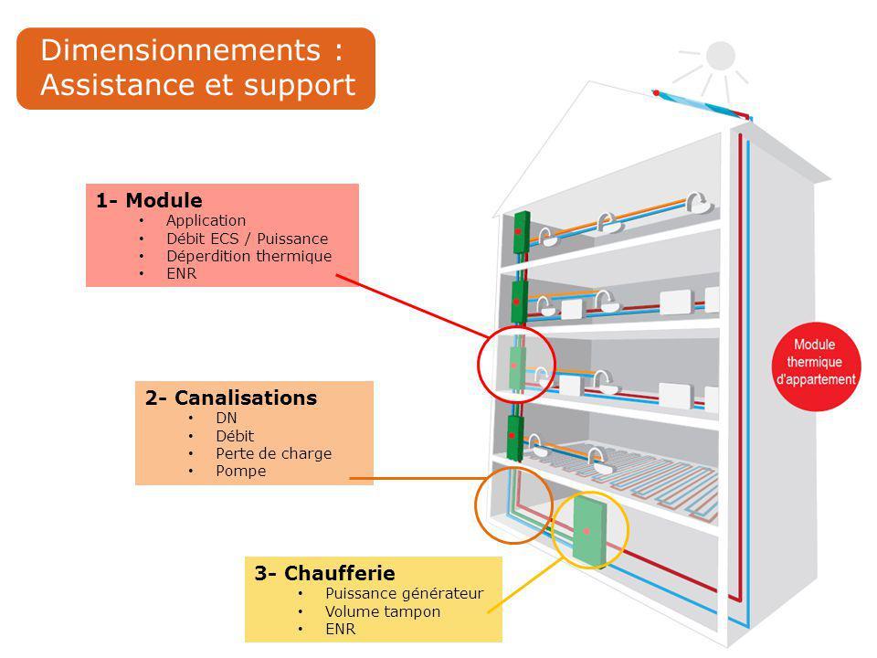Dimensionnements : Assistance et support 2- Canalisations DN Débit Perte de charge Pompe 3- Chaufferie Puissance générateur Volume tampon ENR 1- Modul
