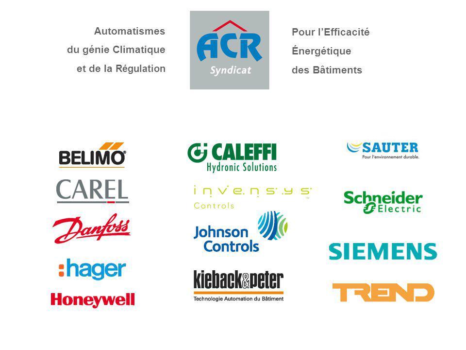 Automatismes du génie Climatique et de la Régulation Pour l'Efficacité Énergétique des Bâtiments