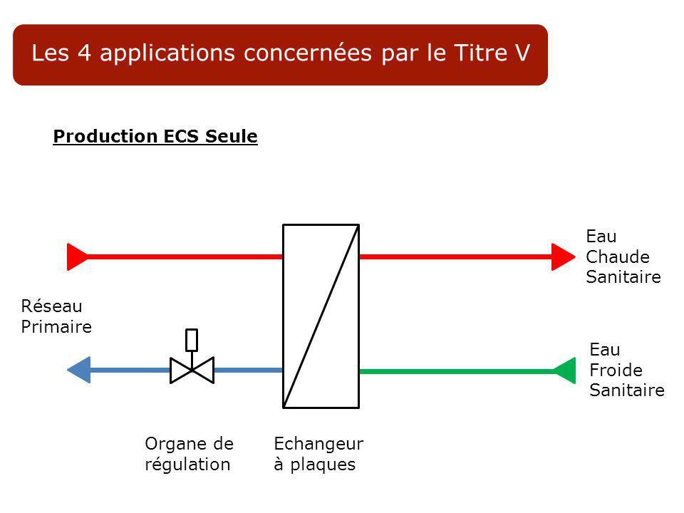 Production ECS et Chauffage direct Réseau Primaire Organe de régulation Echangeur à plaques Eau Chaude Sanitaire Eau Froide Sanitaire (Optionnelle) Réseau de Chauffage Les 4 applications concernées par le Titre V