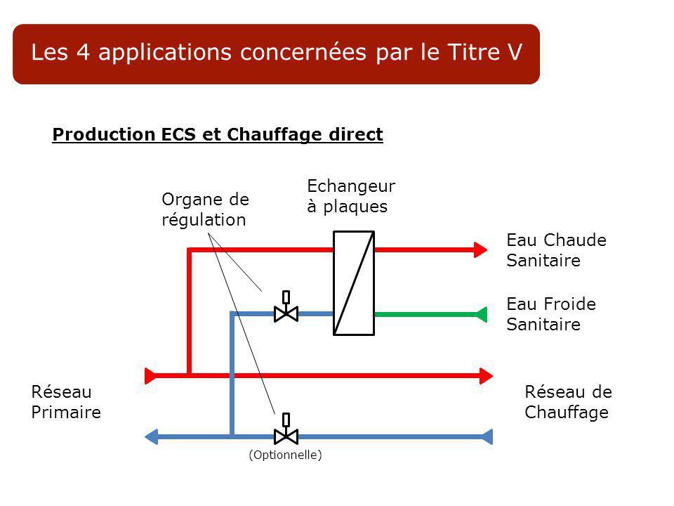 Production ECS et Chauffage direct Réseau Primaire Organe de régulation Echangeur à plaques Eau Chaude Sanitaire Eau Froide Sanitaire (Optionnelle) Ré