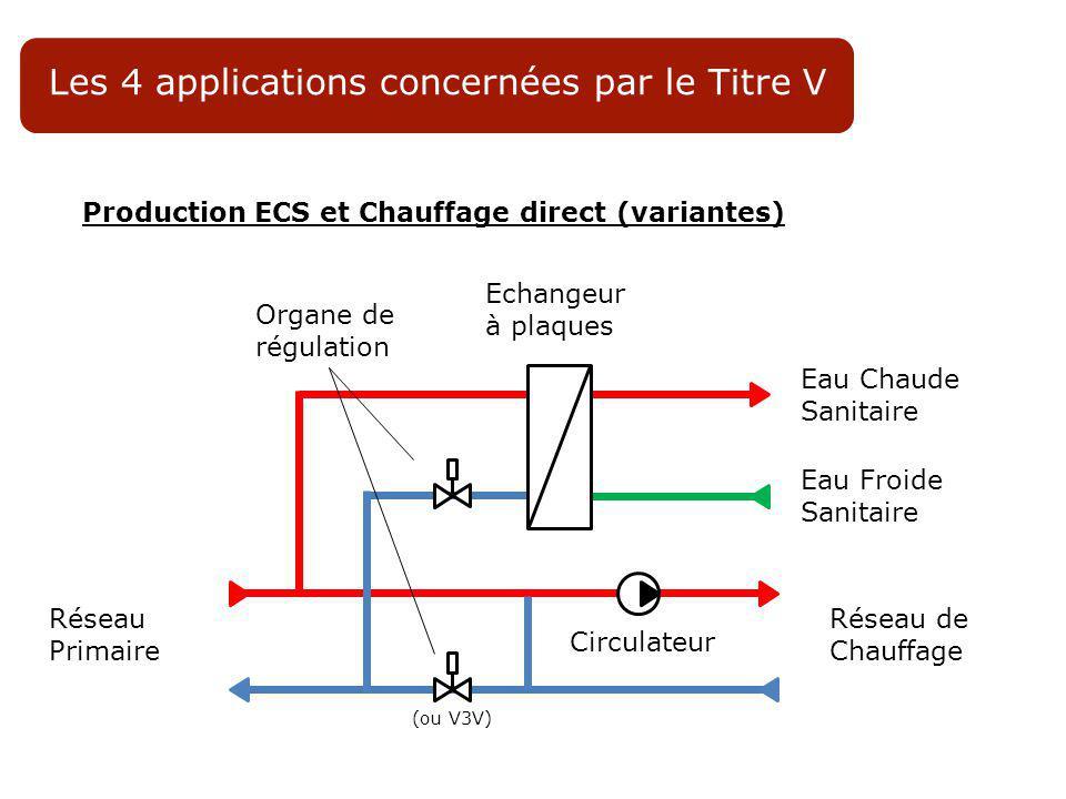 Production ECS et Chauffage direct (variantes) Réseau Primaire Organe de régulation Echangeur à plaques Eau Chaude Sanitaire Eau Froide Sanitaire (ou