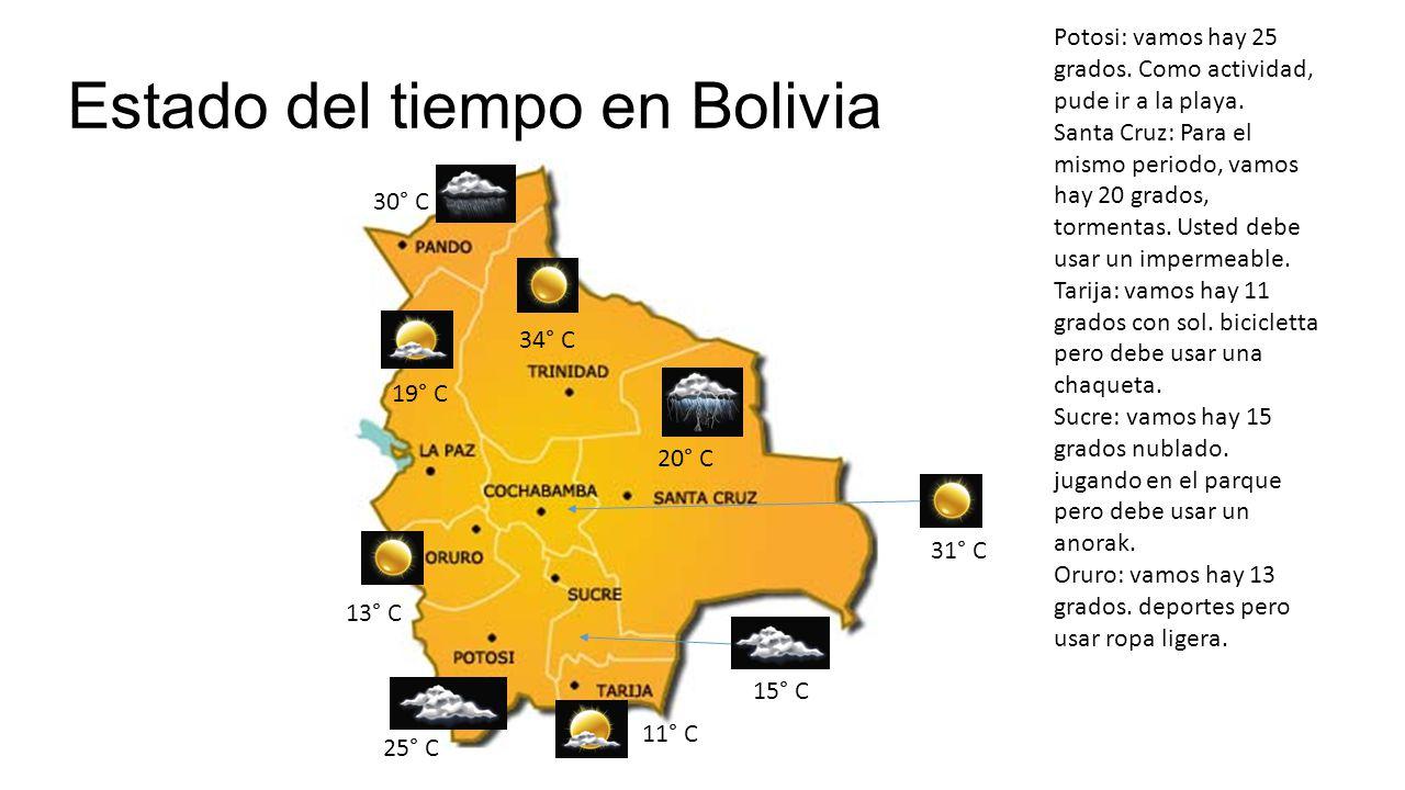 Estado del tiempo en Bolivia 20° C 34° C 25° C 30° C 19° C 15° C 13° C 11° C 31° C Potosi: vamos hay 25 grados.