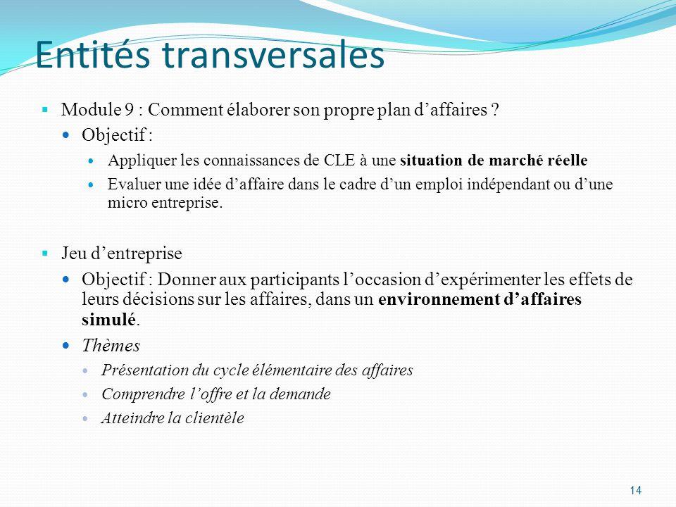 Entités transversales  Module 9 : Comment élaborer son propre plan d'affaires .