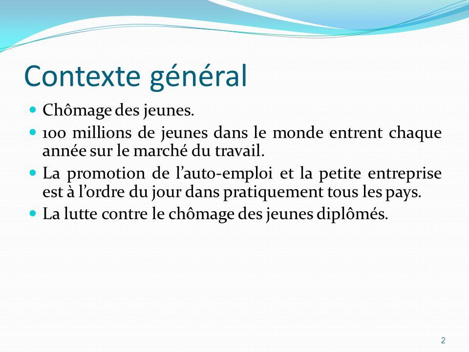 Contexte général Chômage des jeunes.