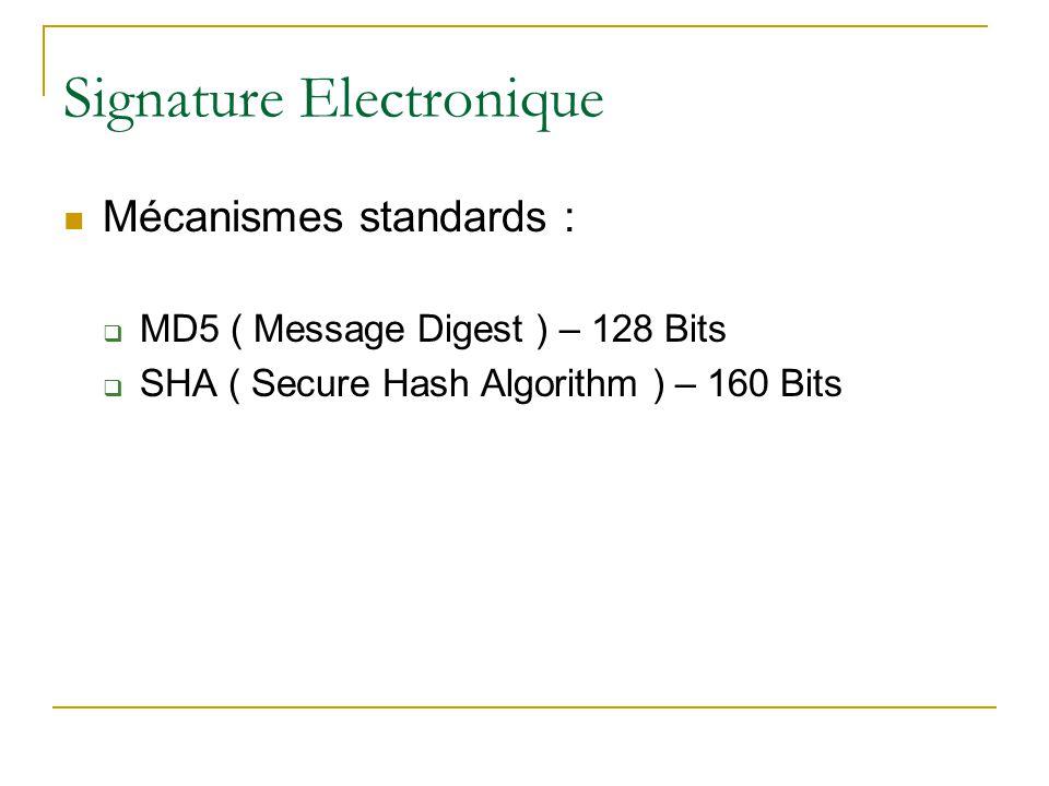 Mécanismes standards :  MD5 ( Message Digest ) – 128 Bits  SHA ( Secure Hash Algorithm ) – 160 Bits Signature Electronique