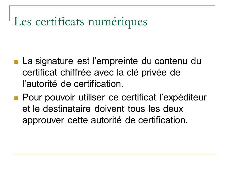 La signature est l'empreinte du contenu du certificat chiffrée avec la clé privée de l'autorité de certification. Pour pouvoir utiliser ce certificat