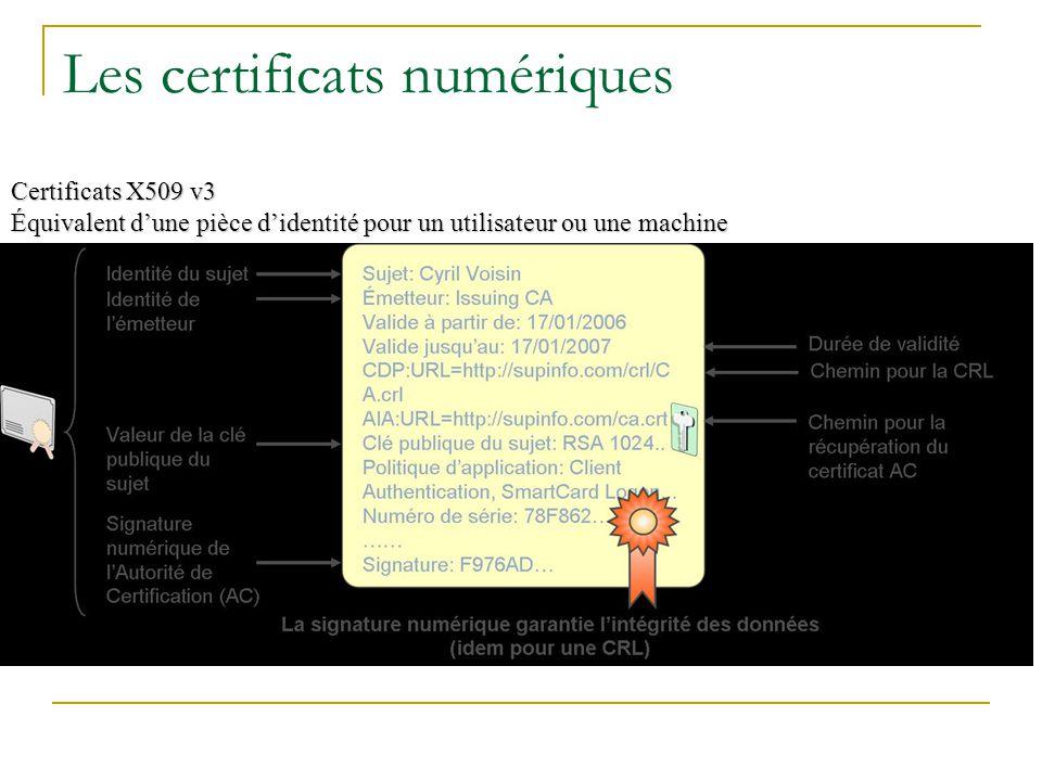 Certificats X509 v3 Équivalent d'une pièce d'identité pour un utilisateur ou une machine