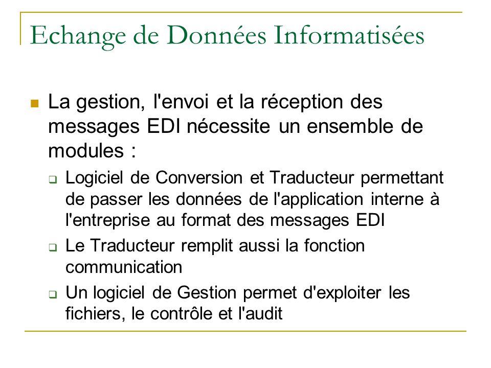 Echange de Données Informatisées La gestion, l'envoi et la réception des messages EDI nécessite un ensemble de modules :  Logiciel de Conversion et T