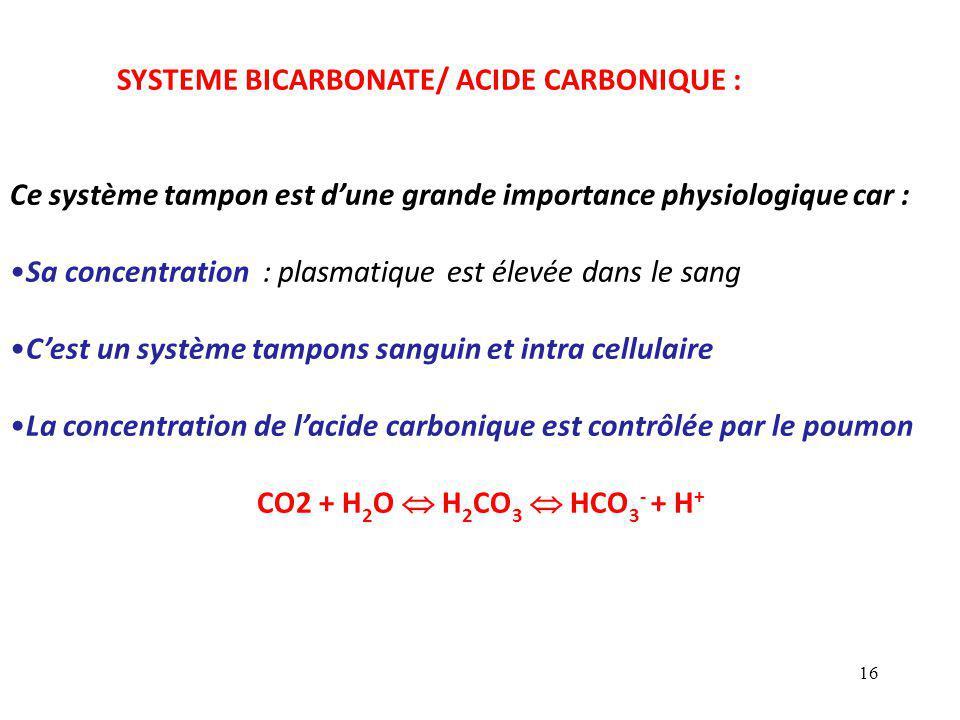 16 SYSTEME BICARBONATE/ ACIDE CARBONIQUE : Ce système tampon est d'une grande importance physiologique car : Sa concentration : plasmatique est élevée dans le sang C'est un système tampons sanguin et intra cellulaire La concentration de l'acide carbonique est contrôlée par le poumon CO2 + H 2 O  H 2 CO 3  HCO 3 - + H +
