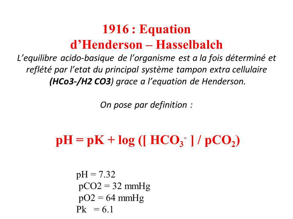 1916 : Equation d'Henderson – Hasselbalch L'equilibre acido-basique de l'organisme est a la fois déterminé et reflété par l'etat du principal système tampon extra cellulaire (HCo3-/H2 CO3) grace a l'equation de Henderson.