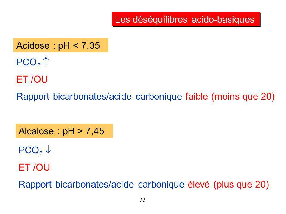 33 Les déséquilibres acido-basiques Acidose : pH < 7,35 PCO 2  ET /OU Rapport bicarbonates/acide carbonique faible (moins que 20) Alcalose : pH > 7,45 PCO 2  ET /OU Rapport bicarbonates/acide carbonique élevé (plus que 20)