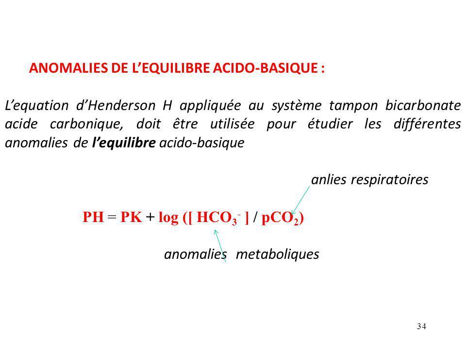 34 ANOMALIES DE L'EQUILIBRE ACIDO-BASIQUE : L'equation d'Henderson H appliquée au système tampon bicarbonate acide carbonique, doit être utilisée pour étudier les différentes anomalies de l'equilibre acido-basique anlies respiratoires PH = PK + log ([ HCO 3 - ] / pCO 2 ) anomalies metaboliques