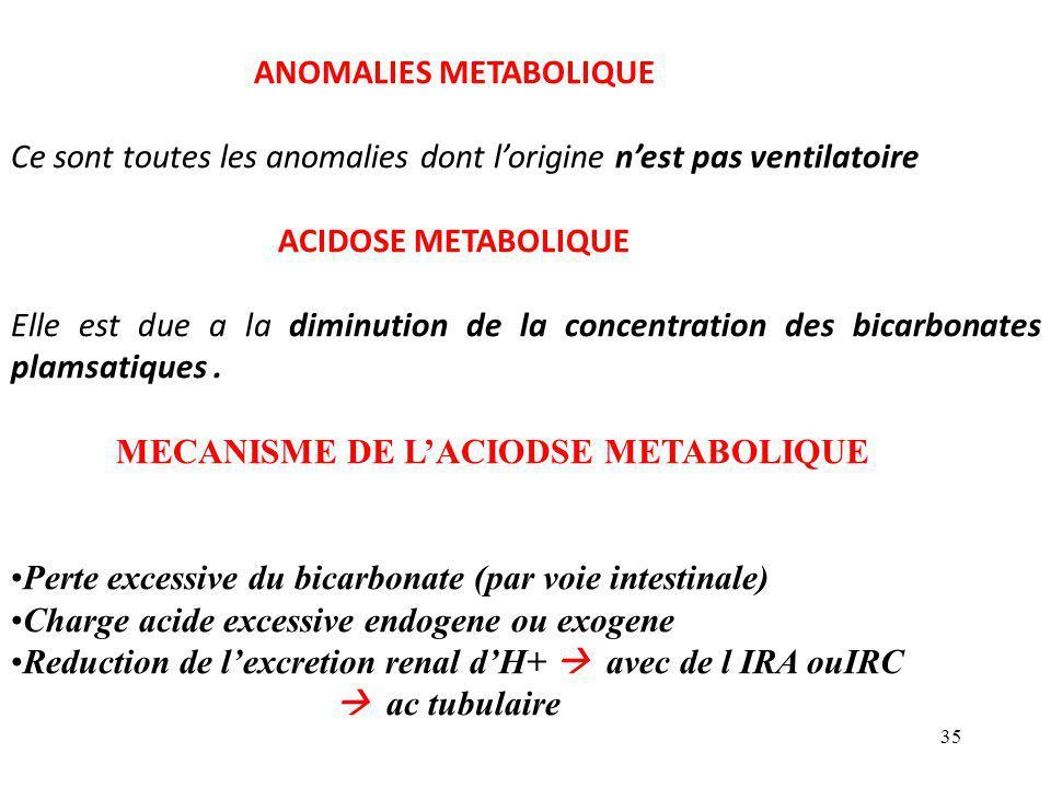 35 ANOMALIES METABOLIQUE Ce sont toutes les anomalies dont l'origine n'est pas ventilatoire ACIDOSE METABOLIQUE Elle est due a la diminution de la concentration des bicarbonates plamsatiques.