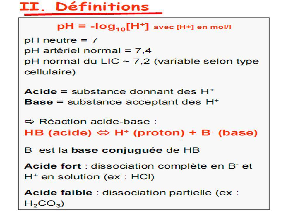 27/01/04Equilibre de part et d'autre d'une membrane 55