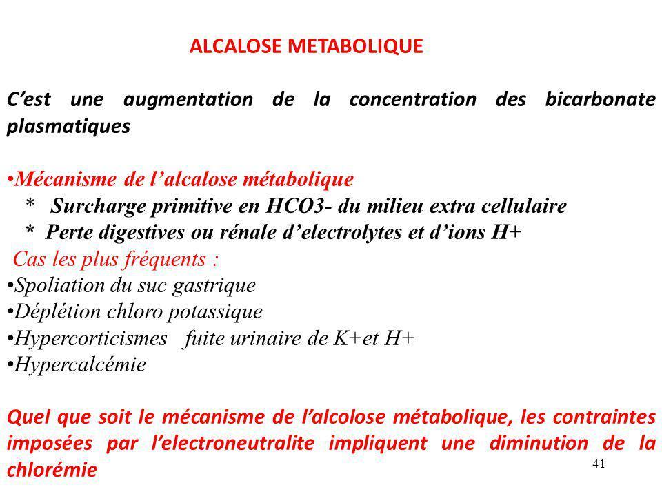 41 ALCALOSE METABOLIQUE C'est une augmentation de la concentration des bicarbonate plasmatiques Mécanisme de l'alcalose métabolique * Surcharge primitive en HCO3- du milieu extra cellulaire * Perte digestives ou rénale d'electrolytes et d'ions H+ Cas les plus fréquents : Spoliation du suc gastrique Déplétion chloro potassique Hypercorticismes fuite urinaire de K+et H+ Hypercalcémie Quel que soit le mécanisme de l'alcolose métabolique, les contraintes imposées par l'electroneutralite impliquent une diminution de la chlorémie