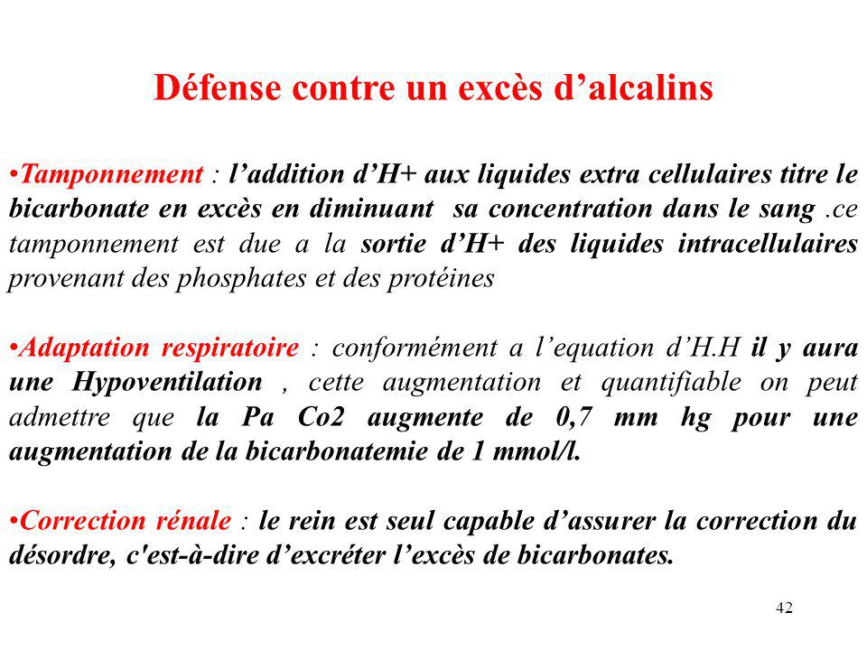 42 Défense contre un excès d'alcalins Tamponnement : l'addition d'H+ aux liquides extra cellulaires titre le bicarbonate en excès en diminuant sa concentration dans le sang.ce tamponnement est due a la sortie d'H+ des liquides intracellulaires provenant des phosphates et des protéines Adaptation respiratoire : conformément a l'equation d'H.H il y aura une Hypoventilation, cette augmentation et quantifiable on peut admettre que la Pa Co2 augmente de 0,7 mm hg pour une augmentation de la bicarbonatemie de 1 mmol/l.