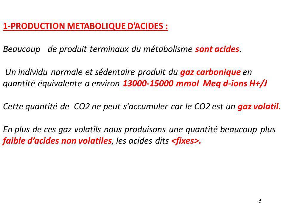 5 1-PRODUCTION METABOLIQUE D'ACIDES : Beaucoup de produit terminaux du métabolisme sont acides.