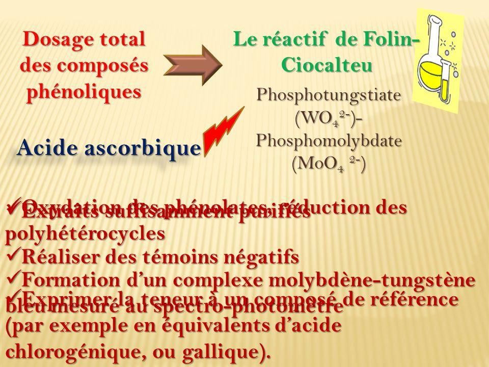 Dosage total des composés phénoliques Phosphotungstiate (WO 4 2- )- Phosphomolybdate (MoO 4 2- ) Oxydation des phénolates, réduction des polyhétérocyc