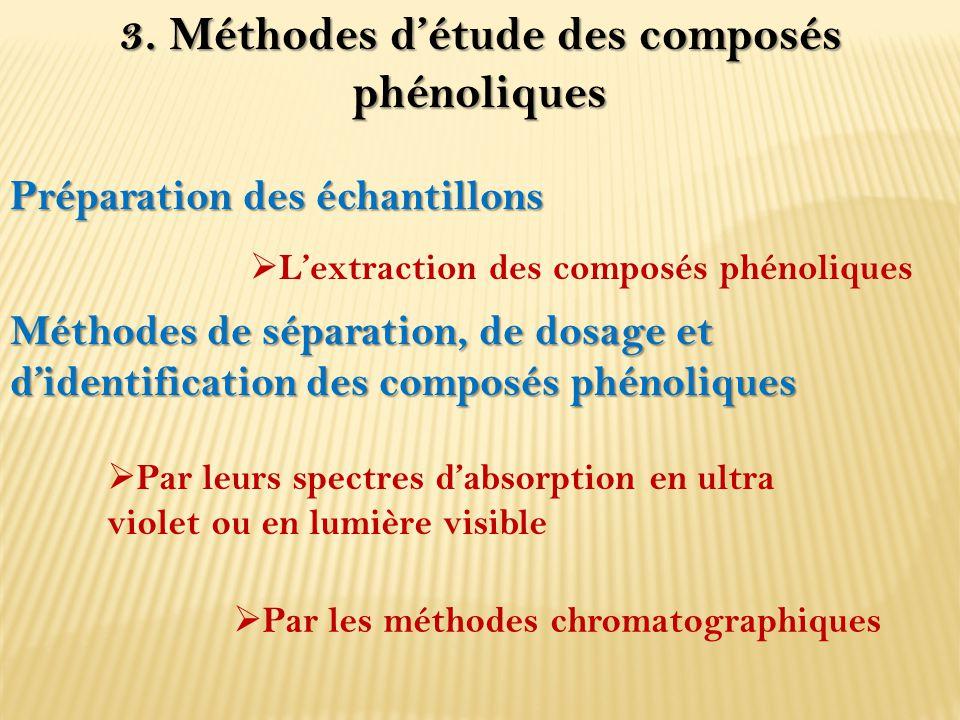 3. Méthodes d'étude des composés phénoliques Préparation des échantillons  L'extraction des composés phénoliques Méthodes de séparation, de dosage et