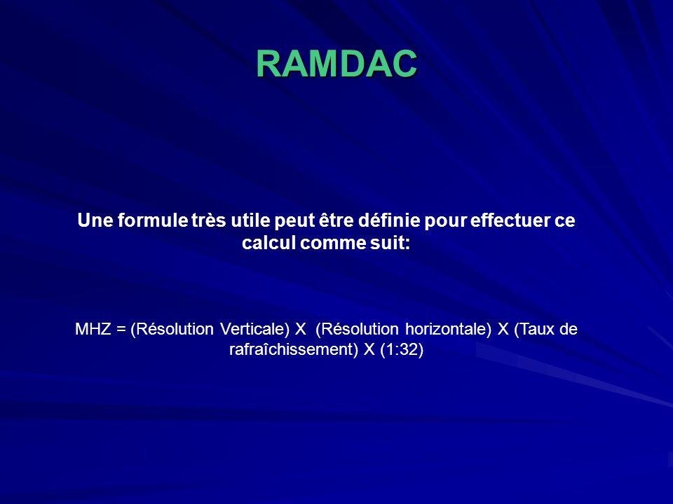 RAMDAC Une formule très utile peut être définie pour effectuer ce calcul comme suit: MHZ = (Résolution Verticale) X (Résolution horizontale) X (Taux de rafraîchissement) X (1:32)
