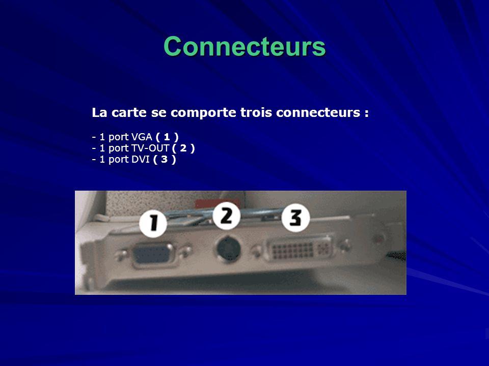 Connecteurs La carte se comporte trois connecteurs : - 1 port VGA ( 1 ) - 1 port TV-OUT ( 2 ) - 1 port DVI ( 3 )