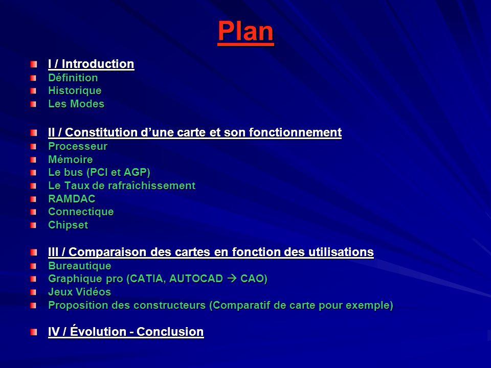 Plan I / Introduction DéfinitionHistorique Les Modes II / Constitution d'une carte et son fonctionnement ProcesseurMémoire Le bus (PCI et AGP) Le Taux de rafraîchissement RAMDACConnectiqueChipset III / Comparaison des cartes en fonction des utilisations Bureautique Graphique pro (CATIA, AUTOCAD  CAO) Jeux Vidéos Proposition des constructeurs (Comparatif de carte pour exemple) IV / Évolution - Conclusion