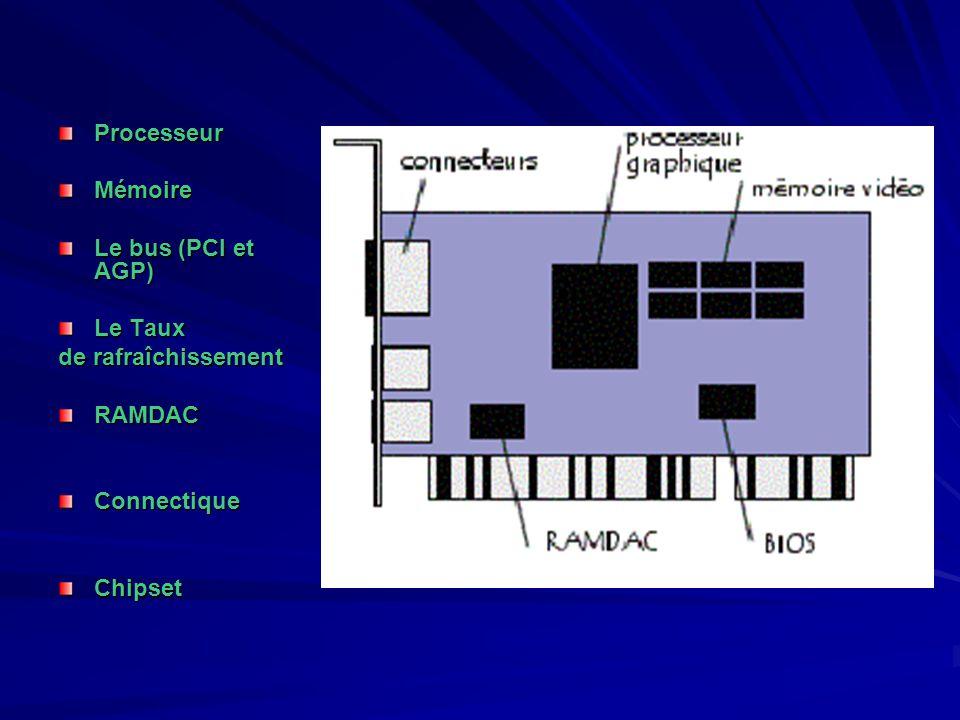 ProcesseurMémoire Le bus (PCI et AGP) Le Taux de rafraîchissement RAMDACConnectiqueChipset