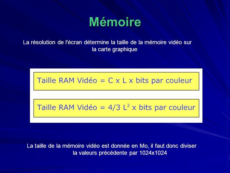 Mémoire La résolution de l écran détermine la taille de la mémoire vidéo sur la carte graphique La taille de la mémoire vidéo est donnée en Mo, il faut donc diviser la valeurs précédente par 1024x1024